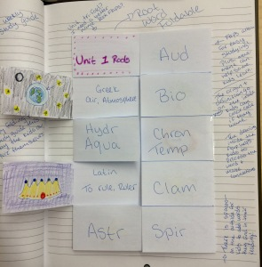 ISN Vocab Root Word Foldable